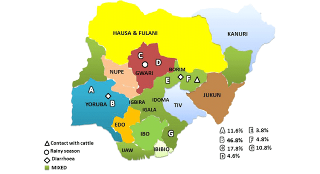 Full List Of The 527 Languages Spoken In Nigeria
