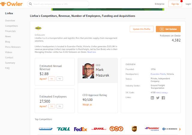 Pendapatan perusahaan PT Linfox