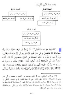 IMAM AN-NAWAWI : TABARRUK & ISTIGHOTSAH.1