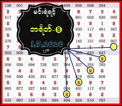 Thai Lottery 3UP Sure Non Missing Digit Formula Facebook 01 July 2020