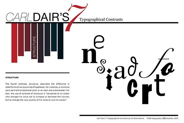 contoh kekontrasan pada huruf | typography