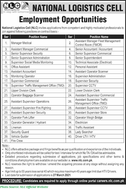 NLC Jobs 2021 - Latest Jobs in National Logistics Cell March 2021 NLC Jobs 2021 Download Application forms