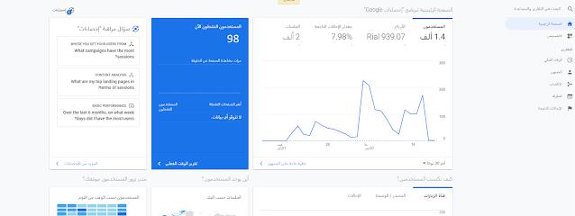 صورة موقع Google Analytics