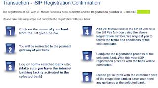 UTI Mutual Fund - Online SIP