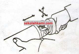 pemeriksaan poros propeller
