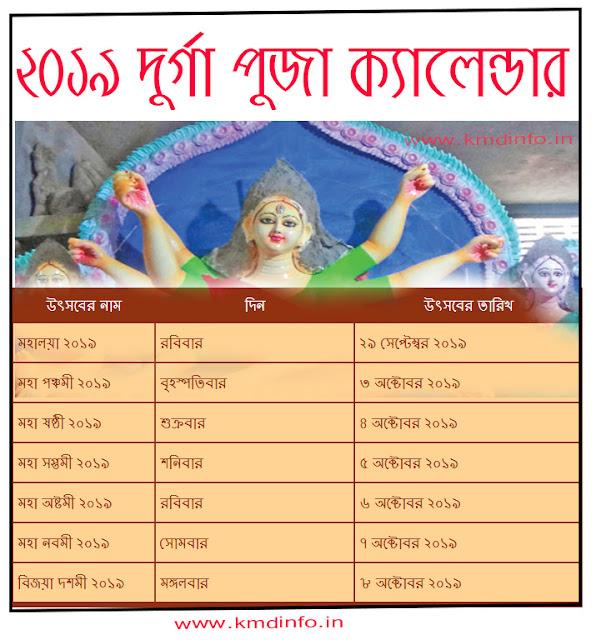 ২০১৯ দুর্গা পূজা ক্যালেন্ডার, শ্রী শ্রী দুর্গা পূজা সময় সুচি - 2019 Durga Puja Calendar
