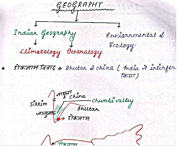 भुगोल-नोट्स-in-hindi-[WWW.UPSCPDF.IN]