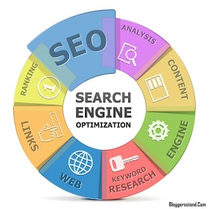 The Role Of SEO To Increase Website Traffic In 2021
