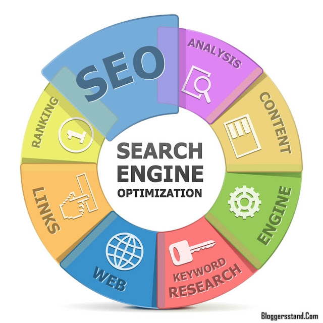 The Role Of An SEO Company To Increase Web Traffic