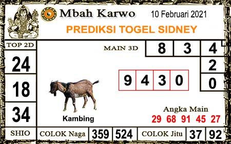 Prediksi Jitu Mbah Karwo Sdy Rabu 10 Februari 2021