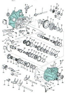 صيانة صناديق التروس اليدوية pdf
