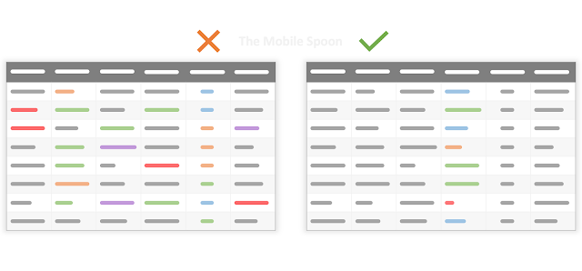 Avoid using too many fonts and colors - the complete tables design guide