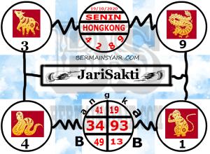 Kode syair Hongkong senin 19 oktober 2020 293