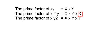 LCM And HCF Definition, Formula, Relation, Questions, Trick 8