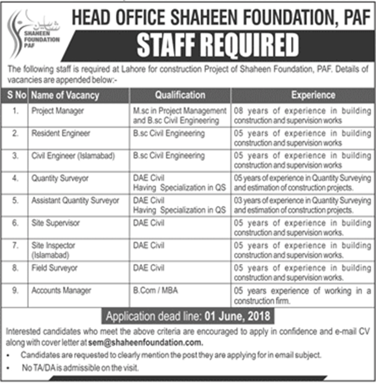 Jobs In PAF Shaheen Foundation May 2018