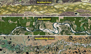 Erosi Sungai dan Karakteristiknya