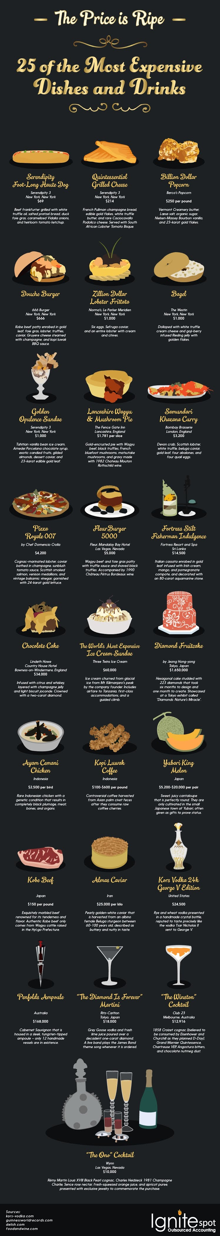 The Price is Ripe: 25 of the Most Expensive Dishes and Drinks #infographic #Food & Drink #Expensive Dishes #Drinks #Dishes