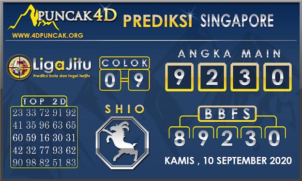 PREDIKSI TOGEL SINGAPORE PUNCAK4D 10 SEPTEMBER 2020