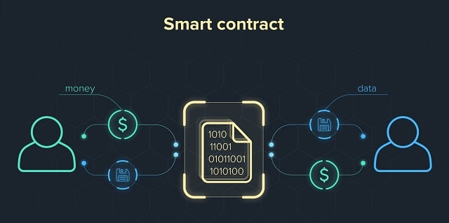 history of smart contracts cryptocurrency future