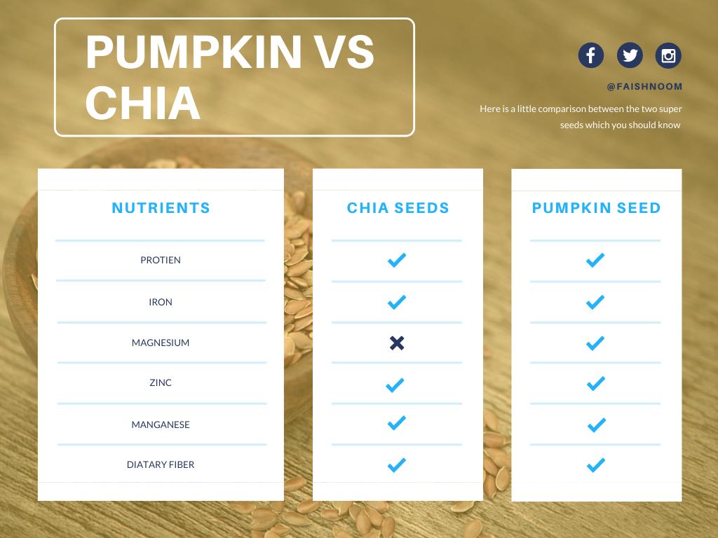 chia-seeds-vs-pumpkin-seeds