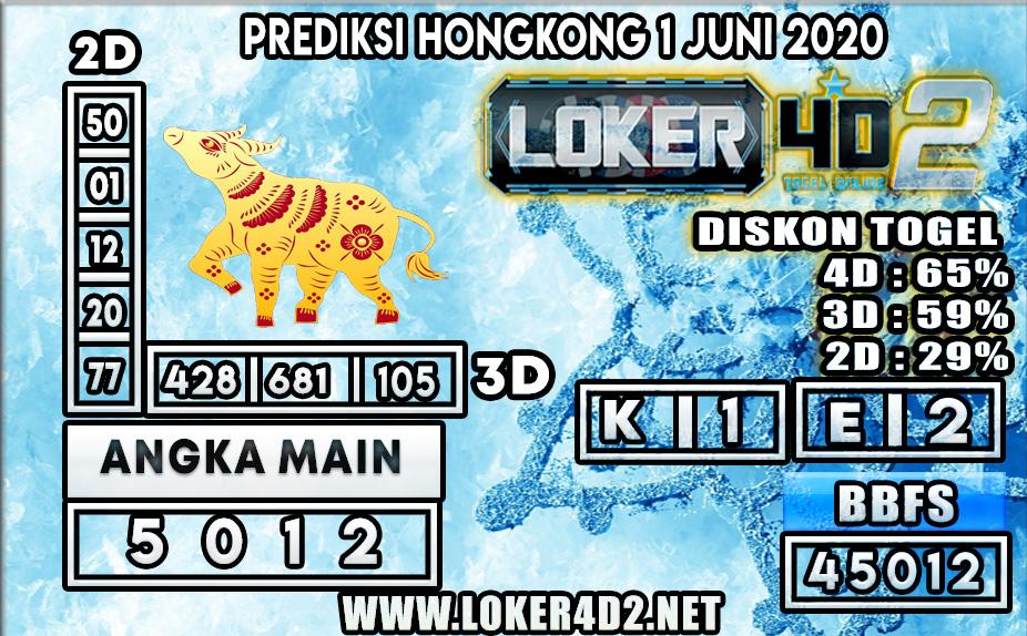 PREDIKSI TOGEL HONGKONG LOKER4D2 1 JUNI 2020