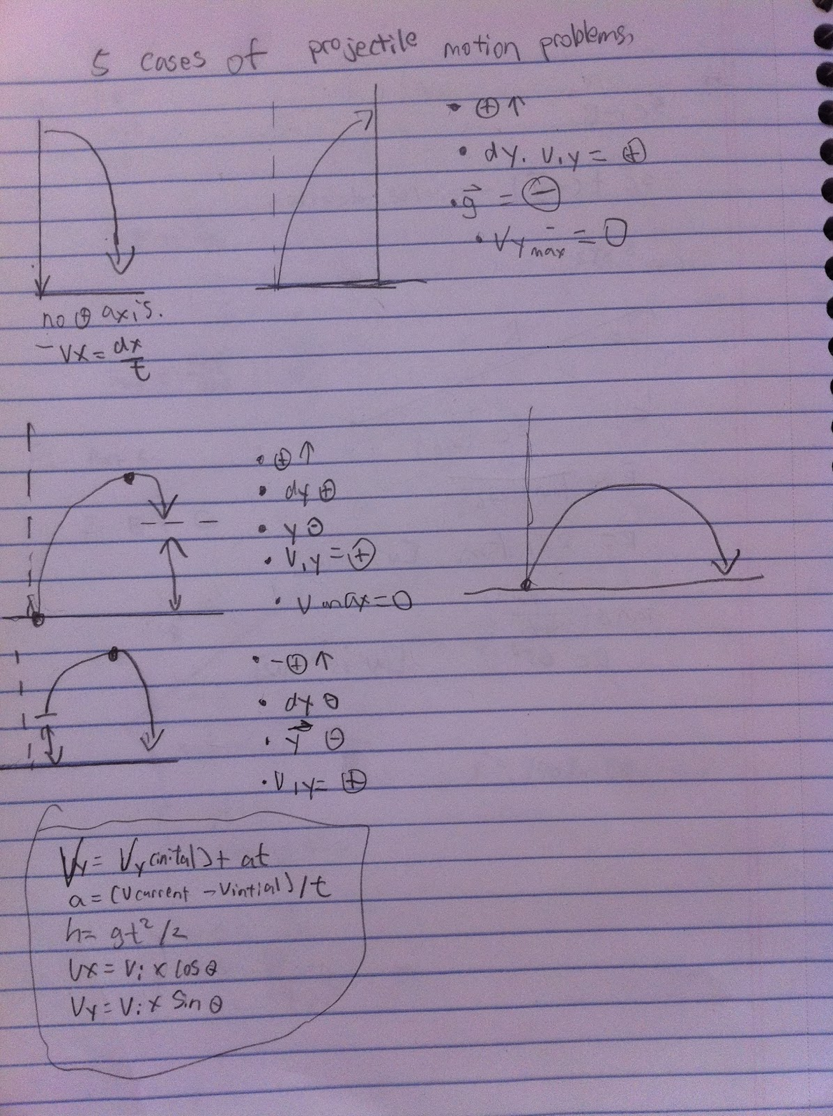William S Physic Blog Questions On Projectile Motion
