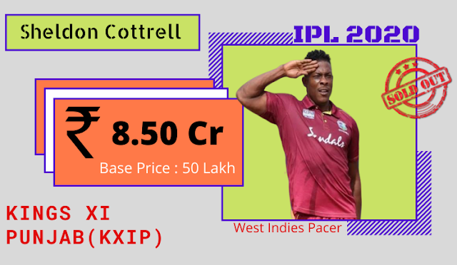 Top Ten highest paid players - IPL 2020