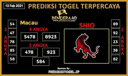 Prediksi Togel Toto Macau paling bisa diandalkan di hari Sabtu