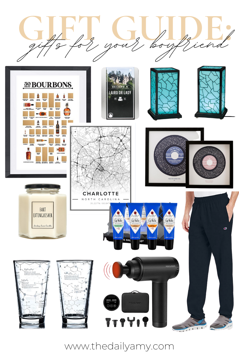 Christmas gifts for your boyfriend