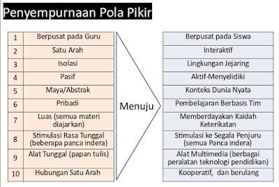 kurikulum paud 2013 ppt kurikulum paud 2013 pdf kurikulum paud depdiknas