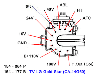 Data Pin Out Flyback 154 - 064 P 154 - 177 B TV LG / Gold Star (CA-14G60)