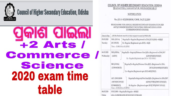 Council of Higher Secondary Education Odisha has announced the 2020 exam time table