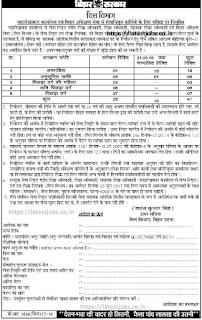 Finance-Department-Bihar-Recruitment-Advt