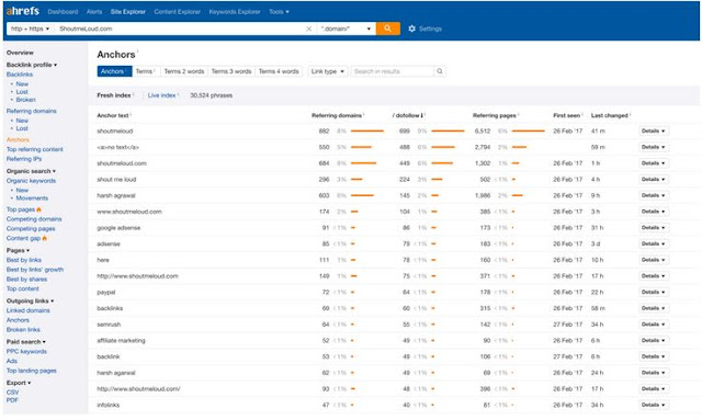 Ahrefs Backlink Checker Tool