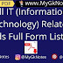 All IT (Information Technology) Related Words Full Form List PDF
