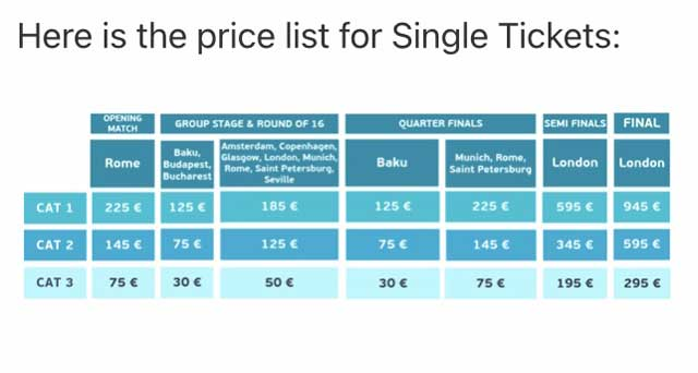 Euro 2020 Ticket Prices