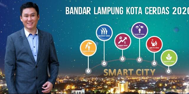 city smart bandar lampung