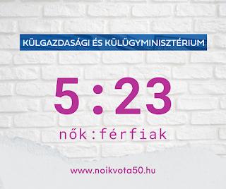A Külgazdasági és Külügyminisztérium vezetői között 5:23 a nők és férfiak aránya #KORM37