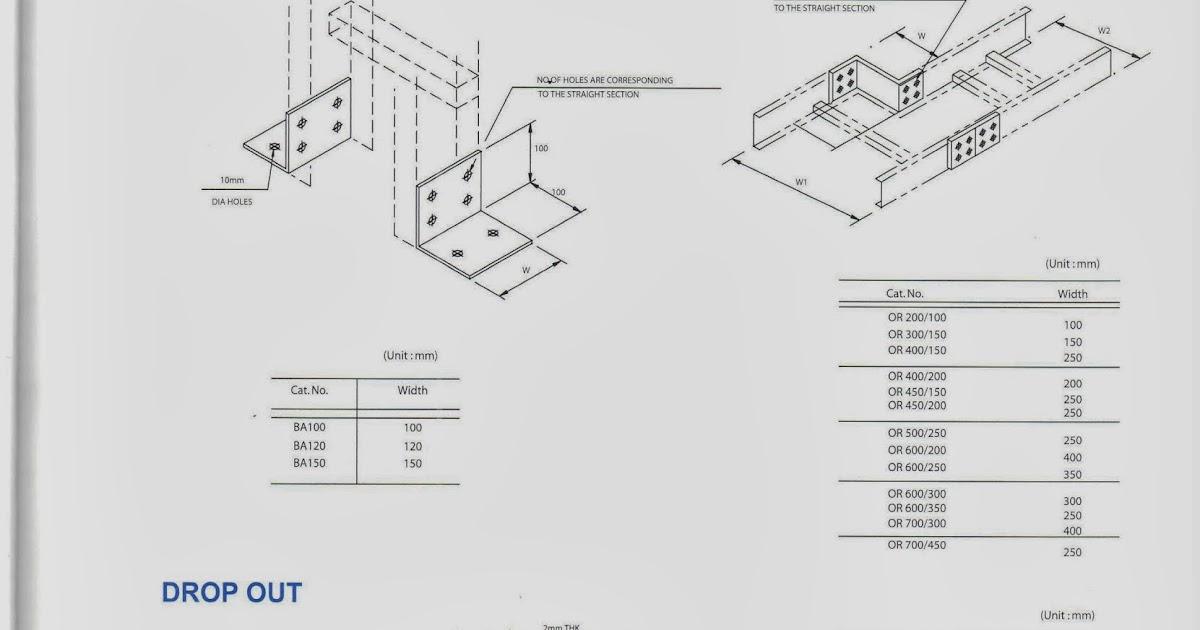 define electrical plant