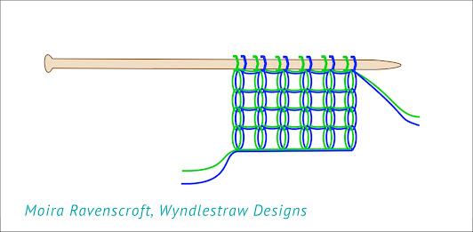 Two yarn threads side-by-side, Diagram by Moira Ravenscroft, Wyndlestraw Designs