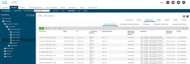 Cisco Prep, Cisco Tutorial and Material, Cisco Learning, Cisco Certification, Cisco Guides, Cisco Exam Prep