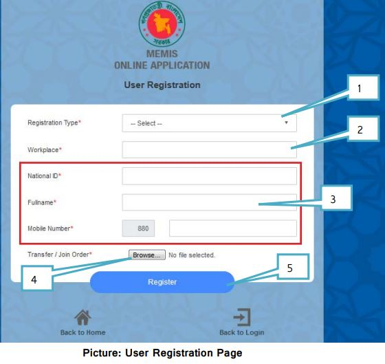MEMIS Online Madrasah Teacher MPO Application User Registration