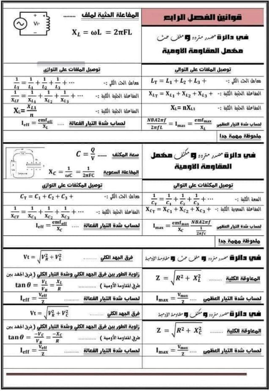 بالصور: قوانين الفيزياء في 5 ورقات للصف الثالث الثانوي 6