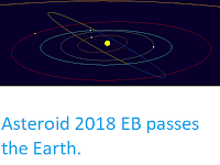 http://sciencythoughts.blogspot.co.uk/2018/04/asteroid-2018-eb-passes-earth.html
