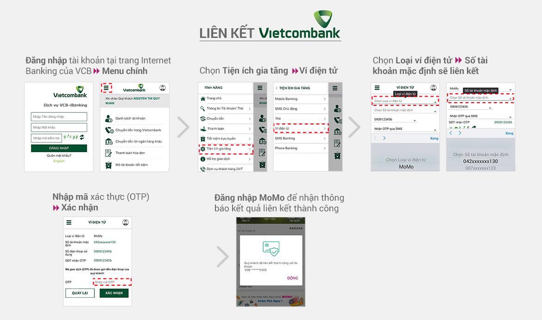 Liên kết tài khoản VietcomBank