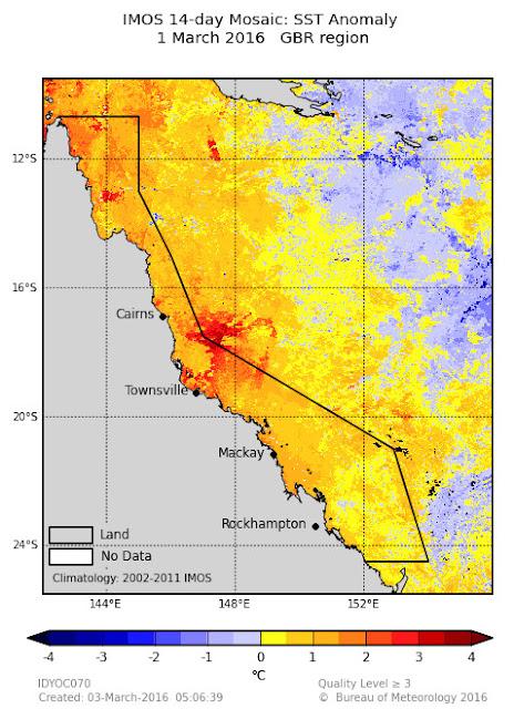 Lizard Island Weather Averages