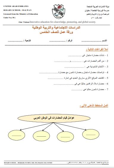 ورقة عمل عوامل قيام حضارة في الدراسات الاجتماعية للصف الخامس
