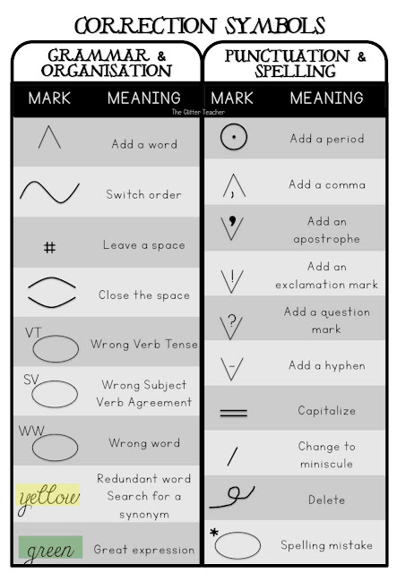 Correction symbols for written productions