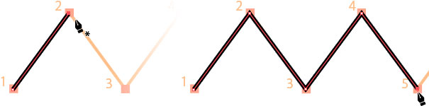 直線のひき方