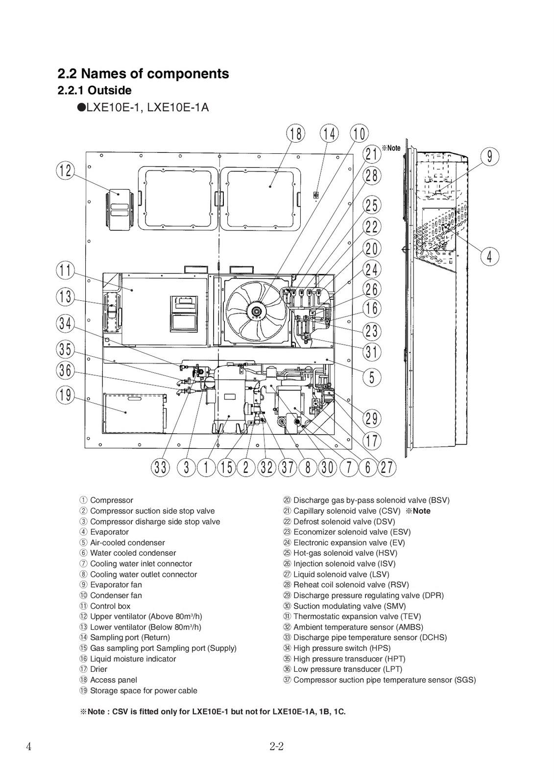 DAIKIN LXE10E REEFER MACHINERY ELEPHANT CHART FOR SURVEYOR